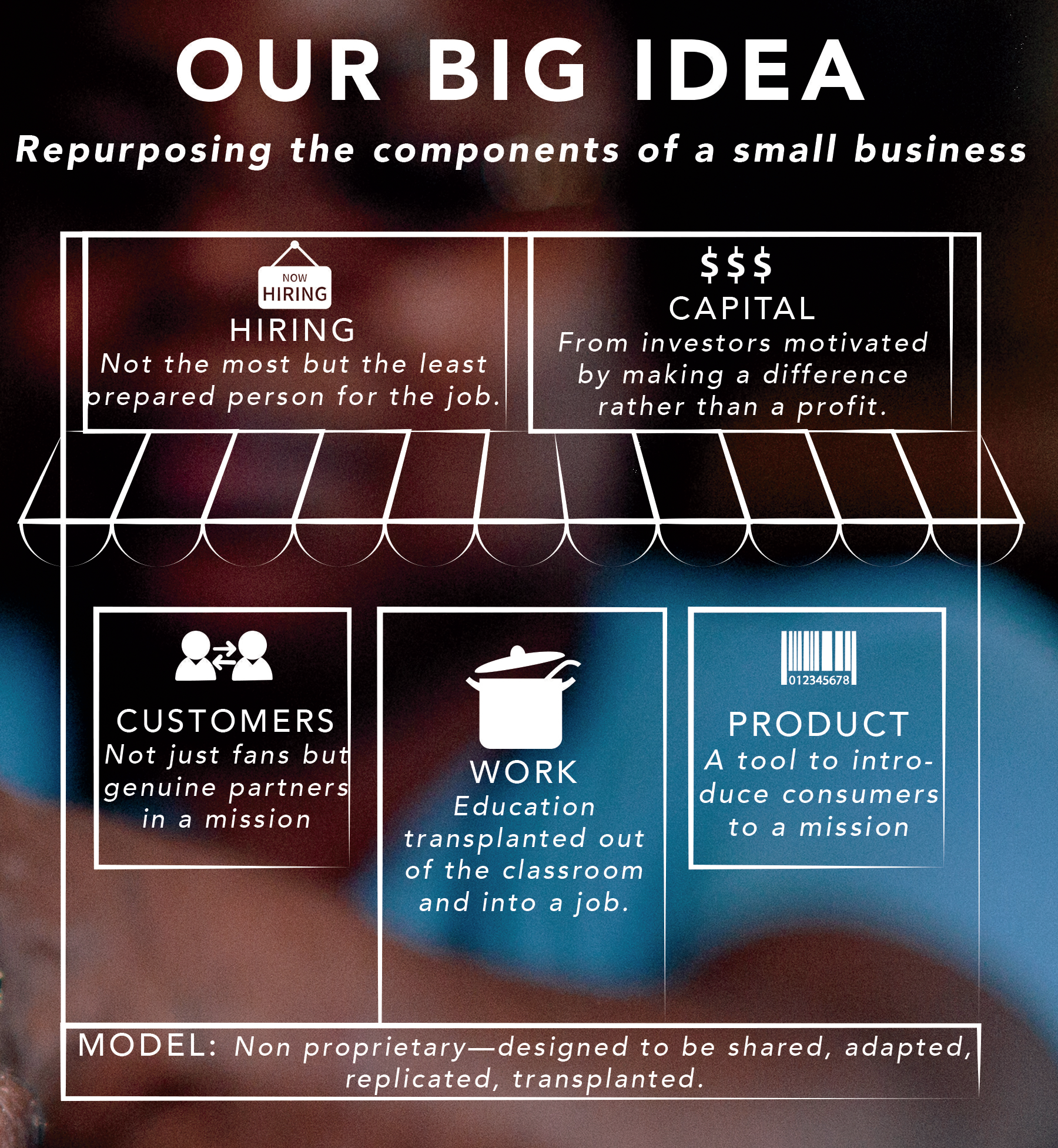 Our Big Idea